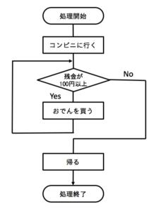 taiken_06